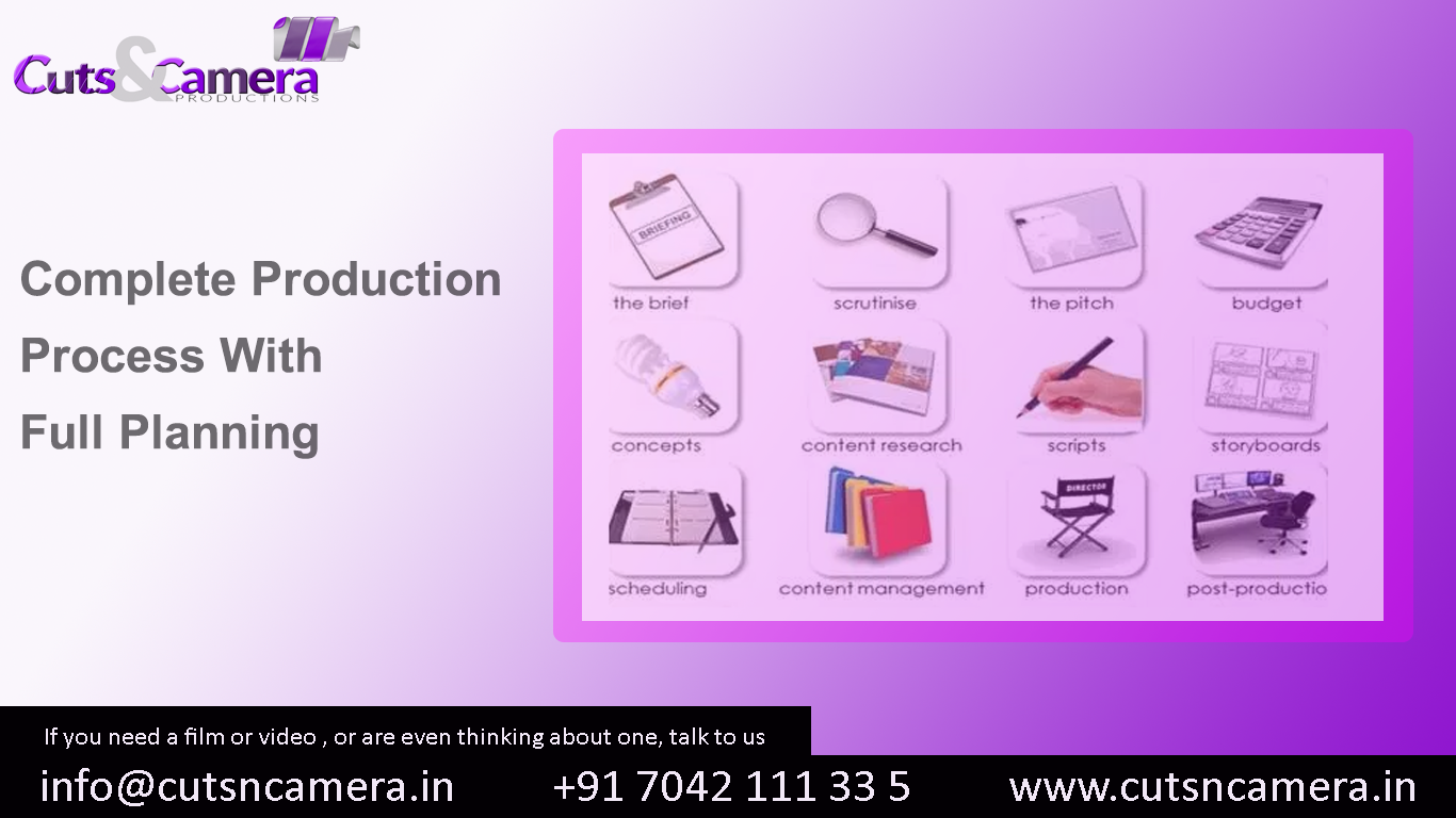 complete-video production company gurgaon