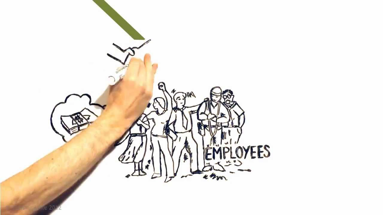 employee engagement videos